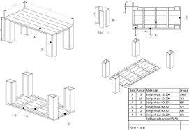 Steigerhout meubelen zelf maken.