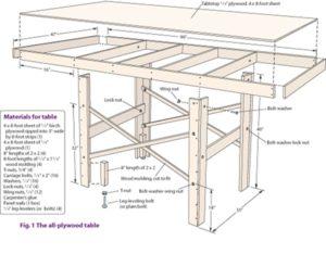 Tafelblad maken van steigerhout.