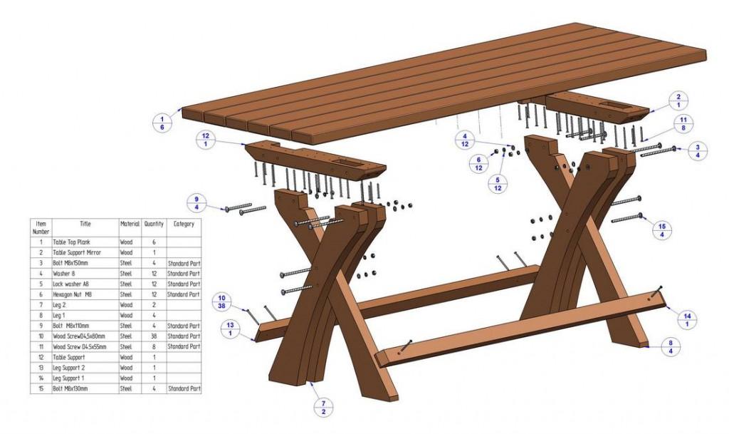 Tuintafel steigerhout bouwpakket.