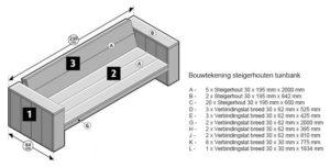 Loungebank steigerhout.